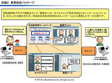 News:NTT-BB、映像コミュニケーションサービスをパッケージ化して ...