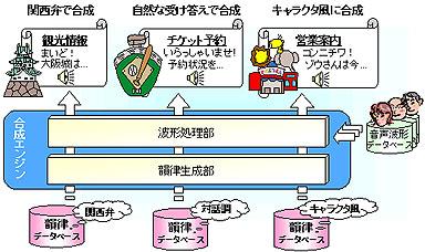 yu_fujitsu.jpg