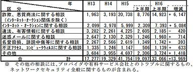 yu_cyber_02.jpg