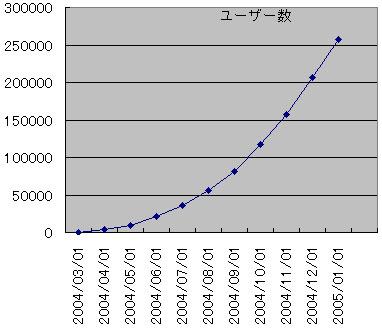 yu_mixi.jpg