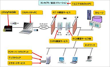 sk_hitachi_01.jpg