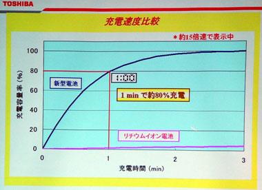 litium2.jpg