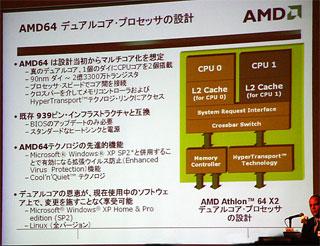 AMD64デュアルコアの優位性