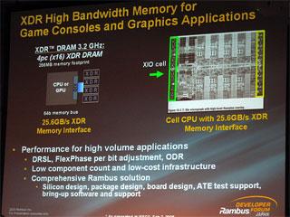 CellにはXDR DRAMのメモリコントローラ実装されている