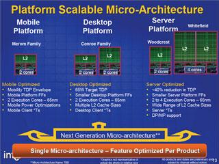 次世代マイクロアーキテクチャは幅広い展開となる