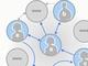 Google、Web上の人間関係を把握する「Social Graph API」公開