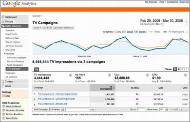 TV Campaigns