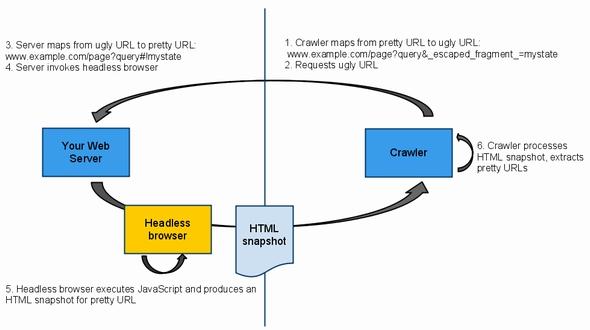how to get ajax url
