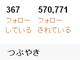 ガチャピンの3倍・57万人 Twitterフォロワー数日本一「moooris」さんとは