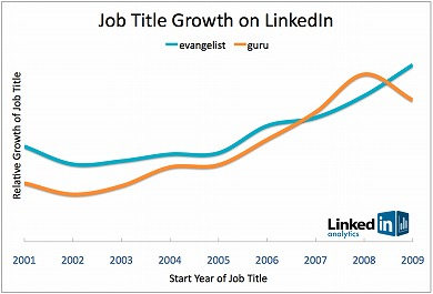 ah_job-title-growth.jpg