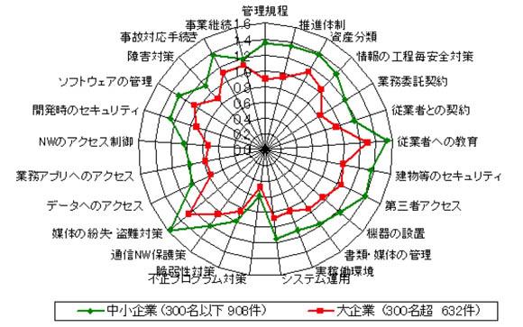 benchmark01.jpg