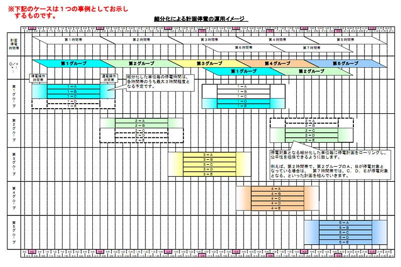 停電 神奈川 電力 東京 Ambush24/tepco