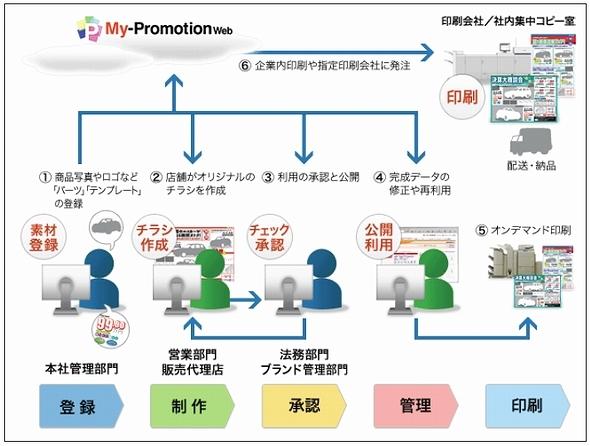 myp.jpg