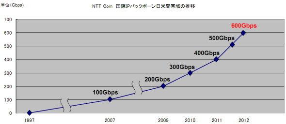 nttcom1219.jpg