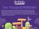 ゲーム実況のTwitch、12月の月間ユニーク訪問者数が前年比倍以上の1億人を突破