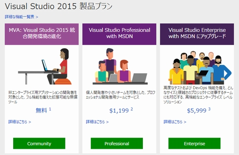 visual studio 3