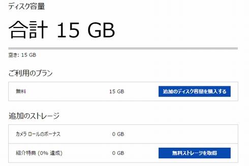 "Microsoft、「OneDrive」の無料容量縮小ヘ ""容量無制限""は終了 ..."