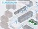 Facebook、60GHz帯利用の高速ネットワーク「Terragraph」をまずサンノゼでテストへ