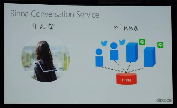 女子高生AI「Rinna」と自分のTwitterアカウントを連携