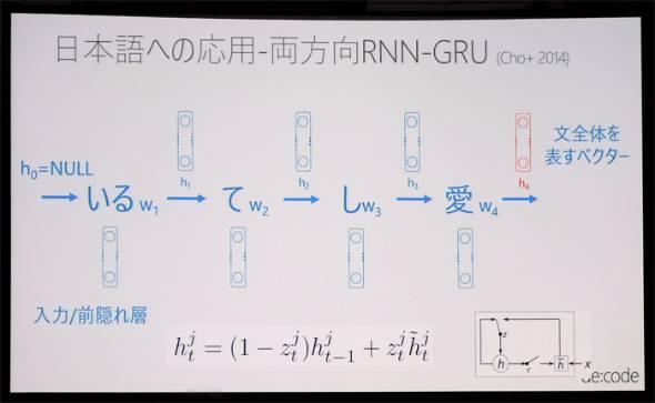 女子高生AI「りんな」自然言語処理アルゴリズム