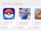「Pokemon GO」、DAUがTwitterに迫る勢い──SimilarWeb調べ