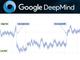 Google、人工知能DeepMindでデータセンターの大幅省エネに成功