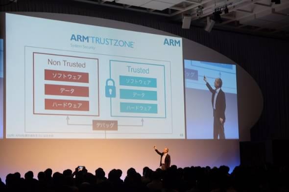 ARM買収