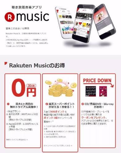 楽天、定額音楽配信に参入 30日980円「Rakuten Music」スタート CD・DVD購入も5%オフに