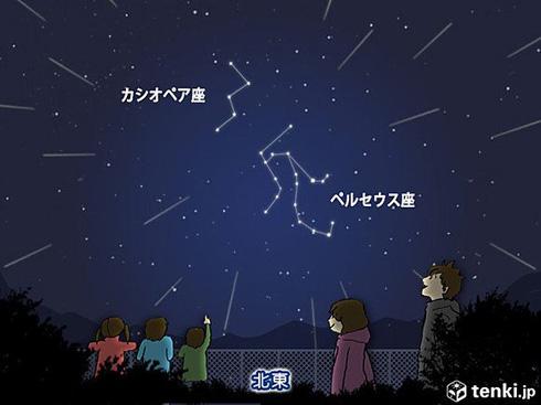 流星群 今日
