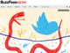 Twitterのいじめ対策の不完全さを指摘するBuzzFeedの記事にTwitterが反論