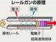 """射程200キロ超・速射も——防衛省が独自開発に乗り出すレールガン(電磁加速砲)、その""""本気度""""は"""