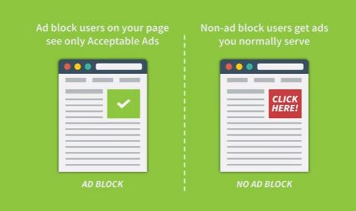 広告ブロックのAdBlock Plus、広告プラットフォーム…