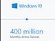 「Windows 10」端末、ようやく4億台を突破とMicrosoftが発表
