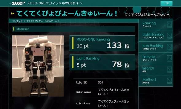 2足歩行ロボットの格闘競技大会「ROBO-ONE」