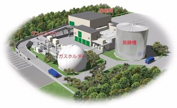 JR東日本旅客鉄道食品リサイクル事業へ参入