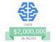Google、機械学習コンペ開催 賞は20万ドル分のGCPクレジットや著名VCからのアドバイス