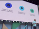 「Googleフォト」に機械学習採用の3つの新機能