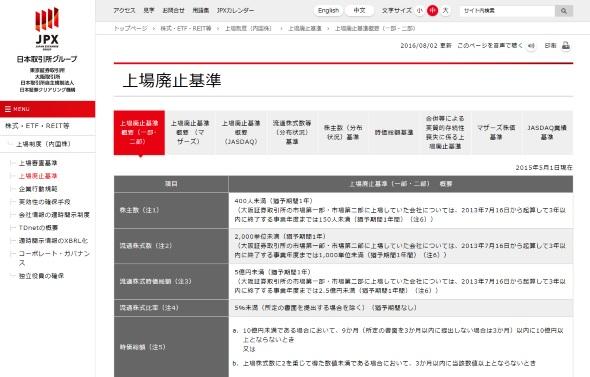 日本取引所グループの上場廃止基準ページ