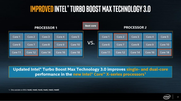 Core i7-7800Xを除き、Skylake-XはTurbo Boost Max 3.0対応