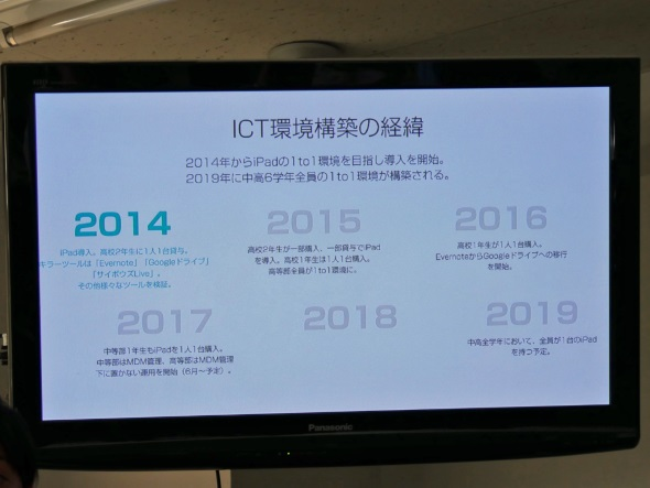 ICT教育の沿革