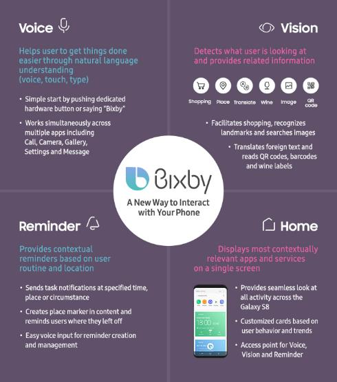 bixby 2