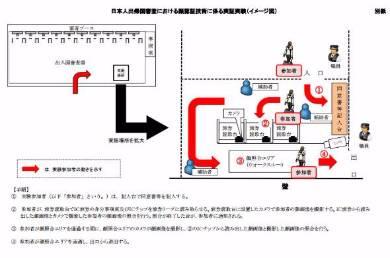 画像2014年の実証実験時の概要図(法務省のWebサイトより)