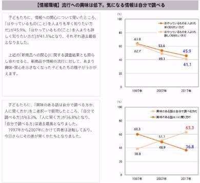 http://image.itmedia.co.jp/news/articles/1707/19/yx_haku_02.jpg