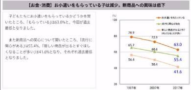 http://image.itmedia.co.jp/news/articles/1707/19/yx_haku_03.jpg