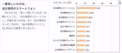 http://image.itmedia.co.jp/news/articles/1707/19/yx_haku_05.jpg
