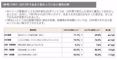 http://image.itmedia.co.jp/news/articles/1707/19/yx_haku_07.jpg