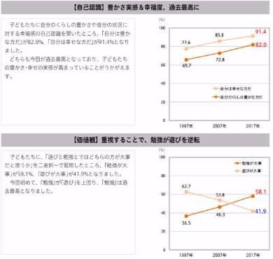 http://image.itmedia.co.jp/news/articles/1707/19/yx_haku_08.jpg