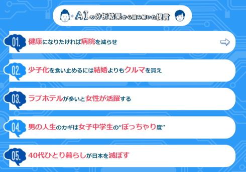 ki nhk02 AIによるお告げ「40代ひとり暮らしが日本を滅ぼす」は嘘
