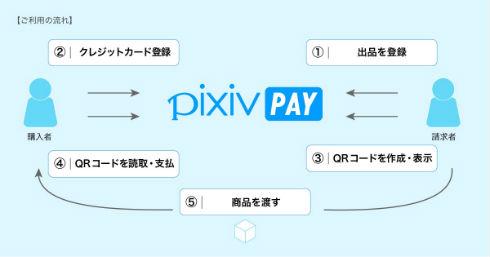 出典:image.itmedia.co.jp