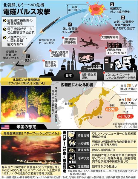 【速報】北朝鮮で弾道ミサイル発射の動き ICBM級 建国記念日9月9日前後の可能性=韓国情報機関★20 [無断転載禁止]©2ch.netYouTube動画>15本 ->画像>29枚